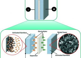 A guide to supercapacitors